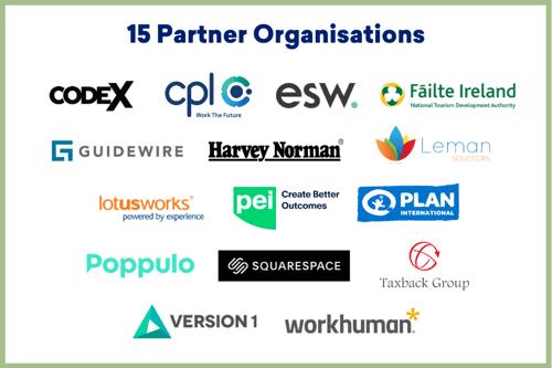 15 Partner Organisations